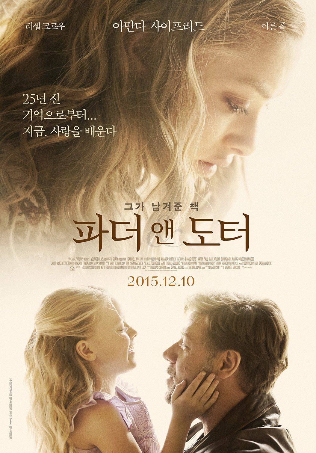 파더 앤 도터 (Fathers and Daughters, 2015)